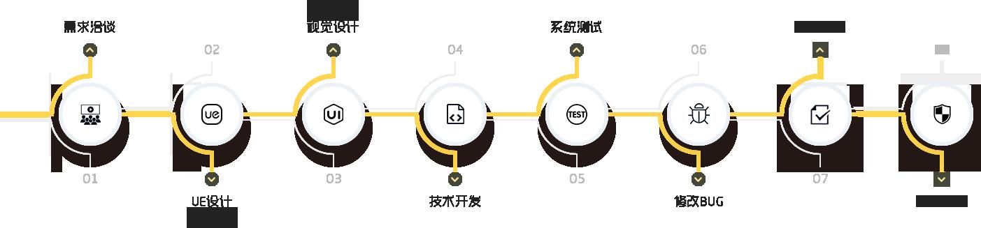 上海微信开发,上海APP外包,上海APP制作,APP定制开发,APP软件开发,APP外包公司,APP定制公司